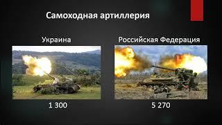 СРАВНЕНИЕ боевой мощи Украина-Россия 2018. Свежие данные