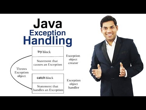 Exceptions Handling in Java  (HINDI)