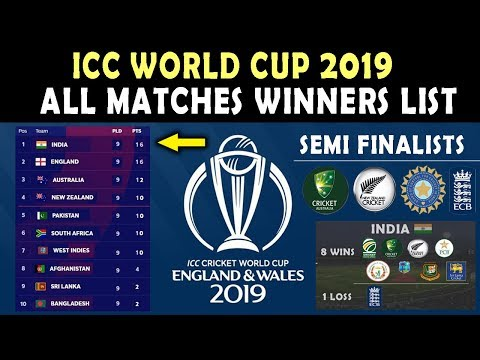 Pick the world cup 2020 fixture england game dates