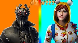 Ranking New LEAKED Skins In Fortnite Battle Royale | Spider Knight, Arachne, Onesie, Guan Yu