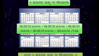 Karnataka eclass educational content, language Kannada