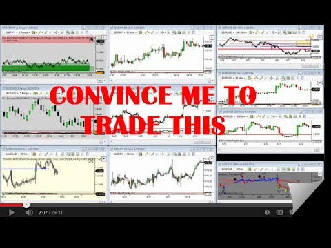 Trade for me forex