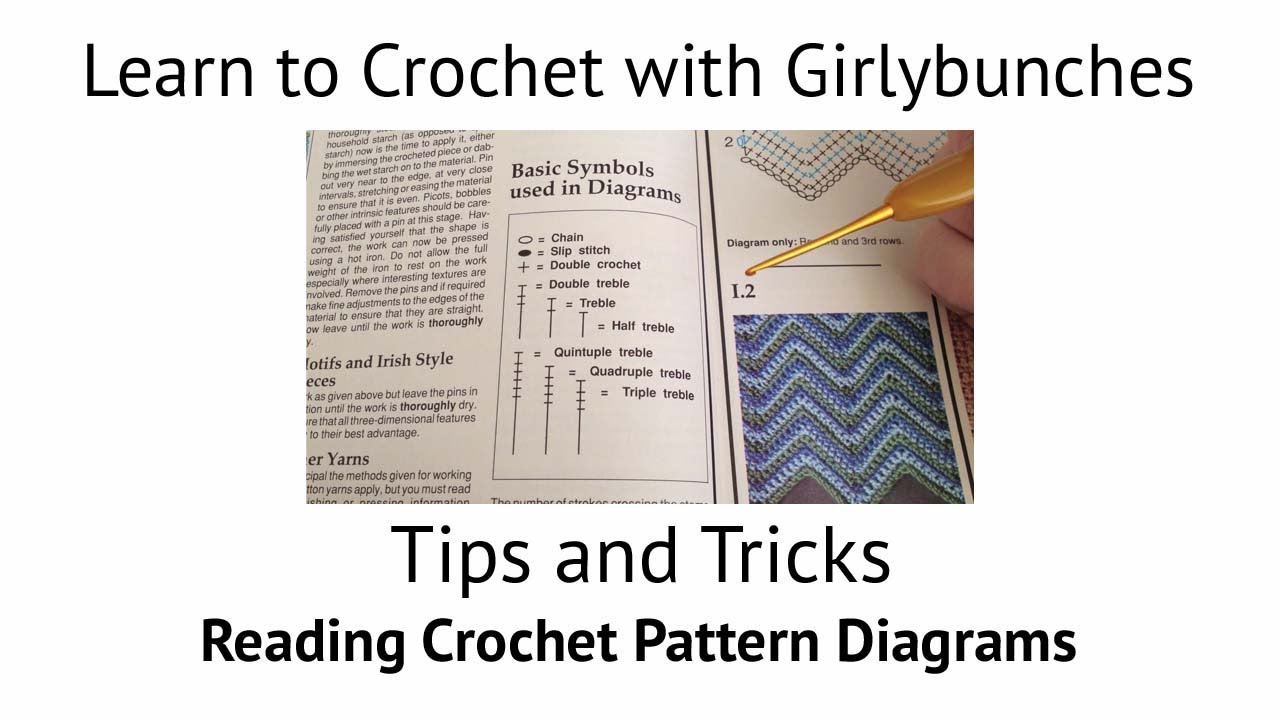 Tips and tricks reading crochet pattern diagrams girlybunches tips and tricks reading crochet pattern diagrams girlybunches ccuart Image collections
