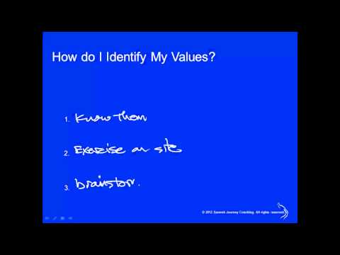 Clarifying Your Personal Values