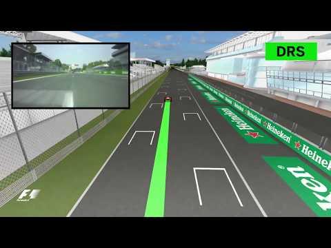 2017 Italian Grand Prix | Virtual Circuit Guide