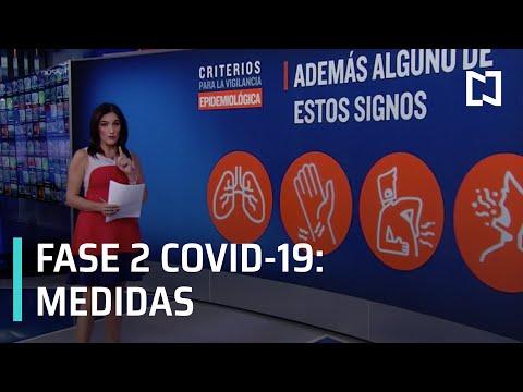 Fase 2 de Coronavirus l Medidas y criterios para hacerse la prueba COVID-19 - Despierta