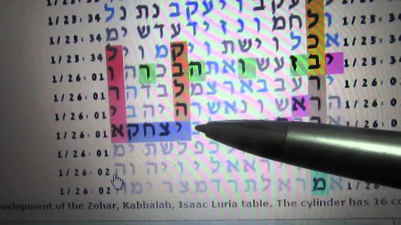 Risultati immagini per Nibiru, Zohar, cabala