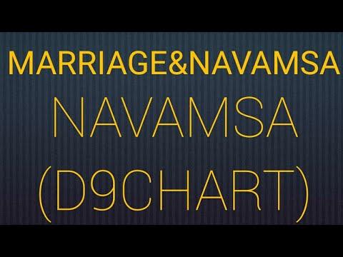 How to check Navamsa(D9 chart)-Marriage life and Navasma