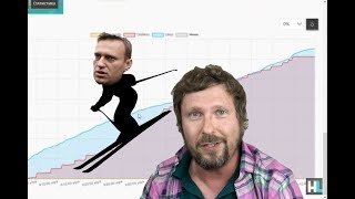 Путин, не воруй у Навального лайки