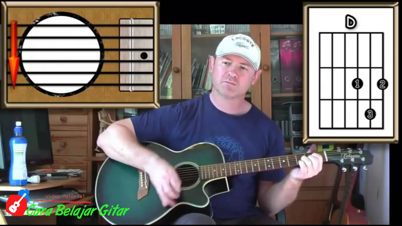 Proud Mary How To Play Guitar Chords Youtube