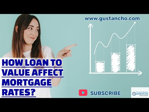 how-ltv-affects-mortgage-rates