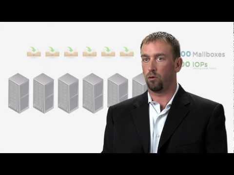 VMware Proven For Virtualizing Microsoft Exchange Server