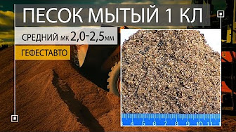 Компания «гранит-м» предлагает купить керамзит россыпью с доставкой по москве и области на грузовых автомобилях. Круглосуточная отгрузка, низкие цены!