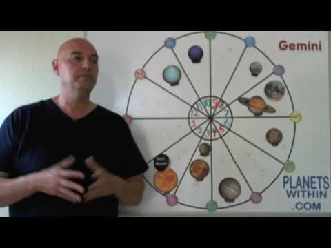 Gemini Horoscope July 2016 -Astrologer Joseph P Anthony