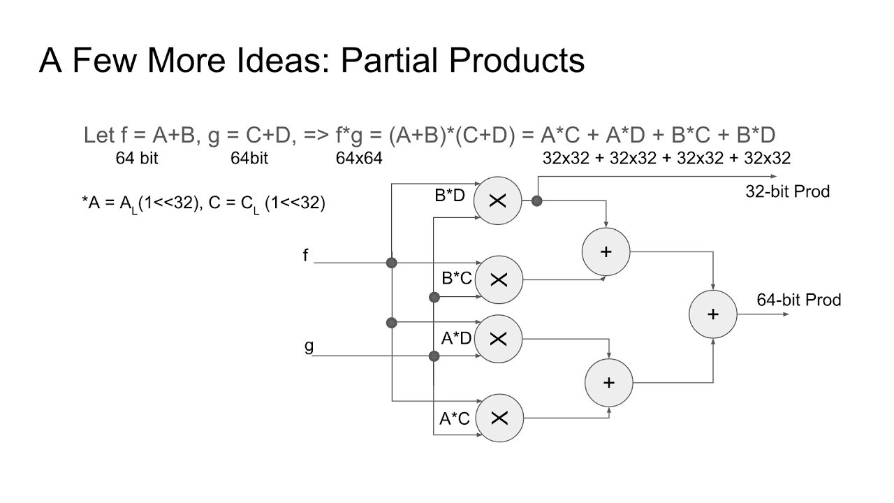 Implementing an Efficient MIPS III Multi-Cycle Multiplier