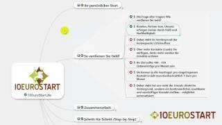 Arbeit Nebenjob Geld verdienen Online einfach Verdienstmöglichkeit sofort #10€start