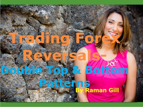 Forex Market Reversal Patterns - Double Top and Double Bottom