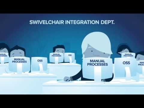 Cisco Network Service Orchestration enabled by Tail-f