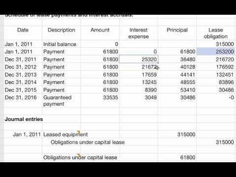 Lease Residual Value >> Entries for Capital Leases- Guaranteed Residual Value - YouTube