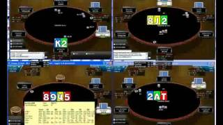 Online Poker 50NL Loose Aggressive Play - Part 4/4