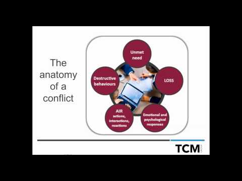 Workplace conflict - how organisations do (and don't) deal with it - webinar recording