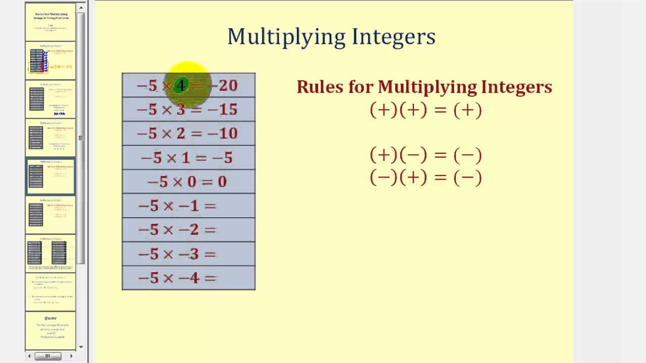 Discover The Rules For Multiplying Integers By Analyzing Patterns