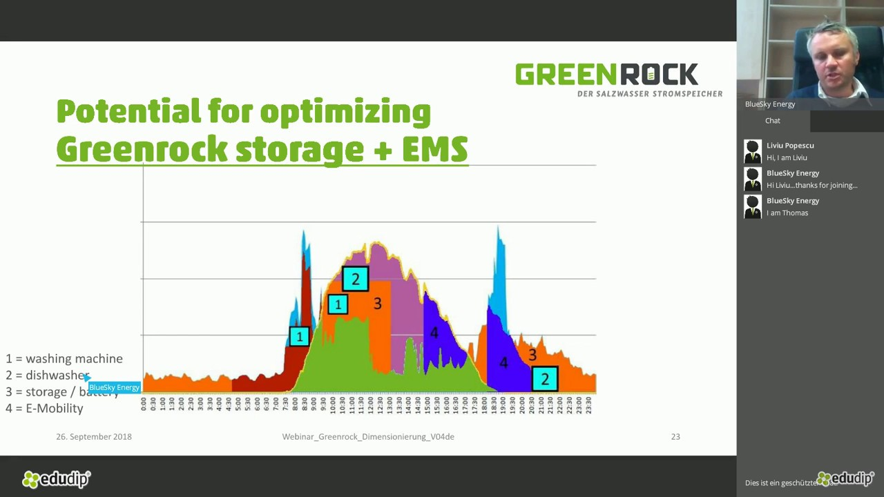GREENROCK Webinar - How to dimension a saltwater battery
