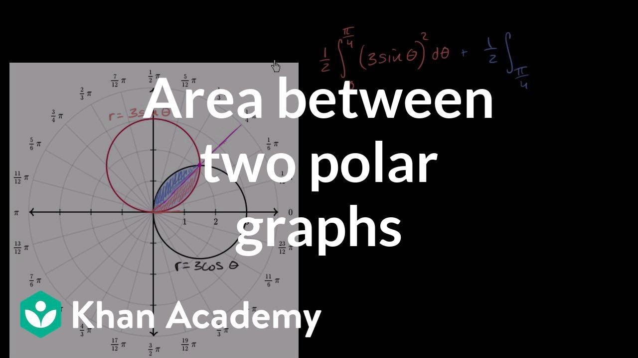 Worked example: Area between two polar graphs (video) | Khan