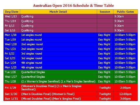 Tennis Australian Open 2016 Schedule & Time Table