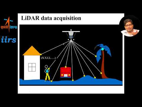 08 Aug 2017 Webinar on  Laser Scanning, Technological Trends and Applications Mr  Raghavendra S