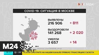 В Москве зафиксировали 811 новых случаев коронавируса - Москва 24