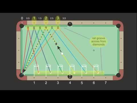 """1/3-More-Than-Twice Bank-Shot Aiming System - from """"How To Aim Pool Shots (HAPS)"""" - NV E.8"""