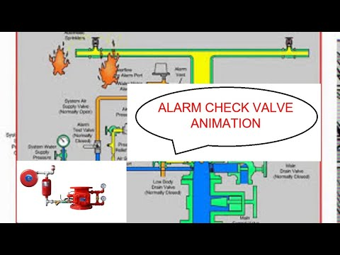 Sprinkler System Animation  Alarm Valve activated