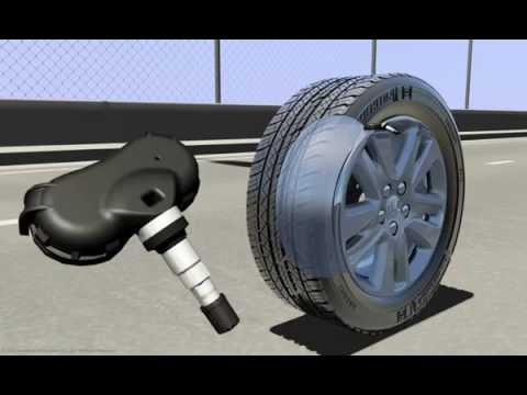 Tire Pressure Monitoring System (TPMS) Battery Information