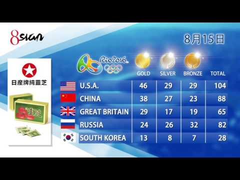 8sian Media - Rio Olympics 2016 Medal Table