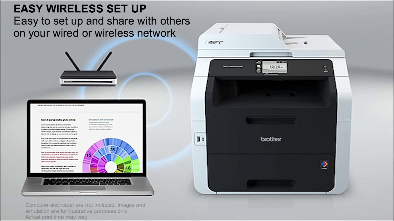 Brother Mfc9330cdw High Speed All In One Colour Printer With Duplex