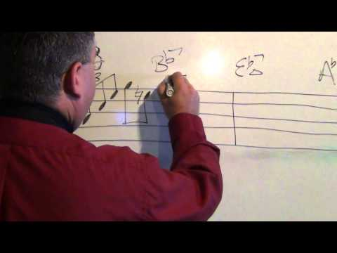Jazz Lesson: Transcription Series - 4, The Fun of Transcribing (Phil Woods Lick)