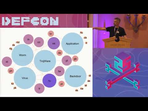 DEF CON 25 Crypto and Privacy Village - Kenneth Geers - Traffic Analysis in Cyberspace