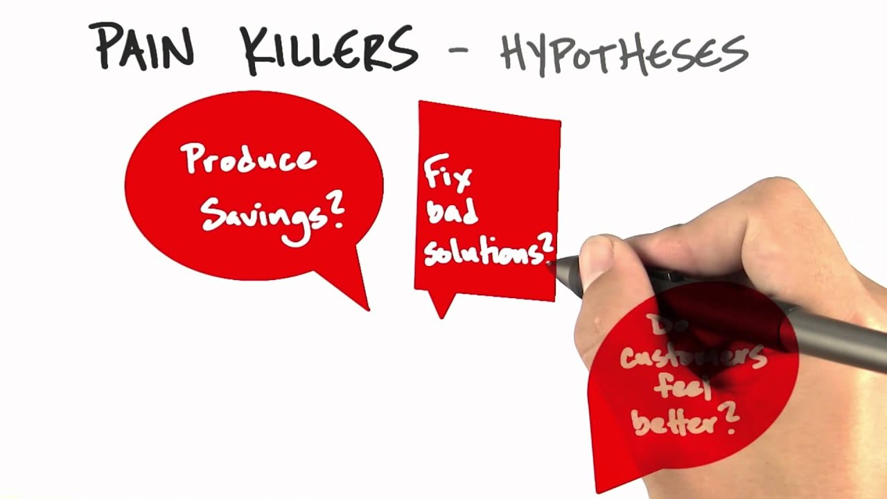 Pain Killers - Hypotheses - How to Build a Startup
