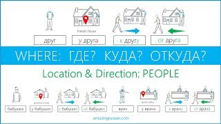 Intermediate Russian: Location & Direction with WHERE: Где? Куда? Откуда? Part 2