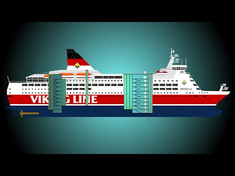 FULL TOUR of the 1988 DAN elevators @ Cruiseferry M/S Amorella (Viking Line)