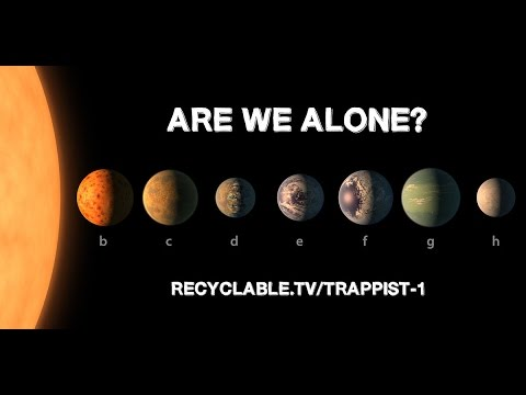 Star TRAPPIST-1: First known habitable zone with 7 Earth-sized...