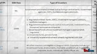 Foreign Portfolio Investment Scheme India
