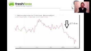 Ежедневный обзор FreshForex по рынку форекс 4 февраля 2016(Ежедневный обзор FreshForex по рынку форекс 4 февраля 2016 Ежедневно мы ждем вас на нашем ежедневном обзоре рынка...., 2016-02-04T08:45:02.000Z)
