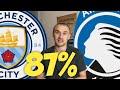 Манчестер Сити Аталанта Прогноз / Прогнозы на Спорт / Лига Чемпионов