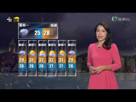 TVB翡翠臺 天氣報告 強颱風山竹 - YouTube