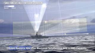 Philippine Navy Air and Missile Defense Radar Together with Lockheed Martin Agreement