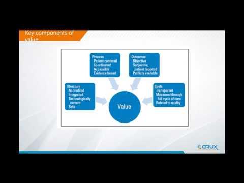 Moving towards value based reimbursement