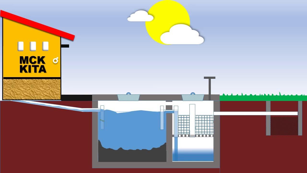 cara kerja septik tank HOW ITS WORK - YouTube