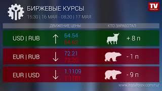 InstaForex tv news: Кто заработал на Форекс 17.05.2019 9:30